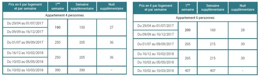 prix hopitaux neufs 2017 et 2018
