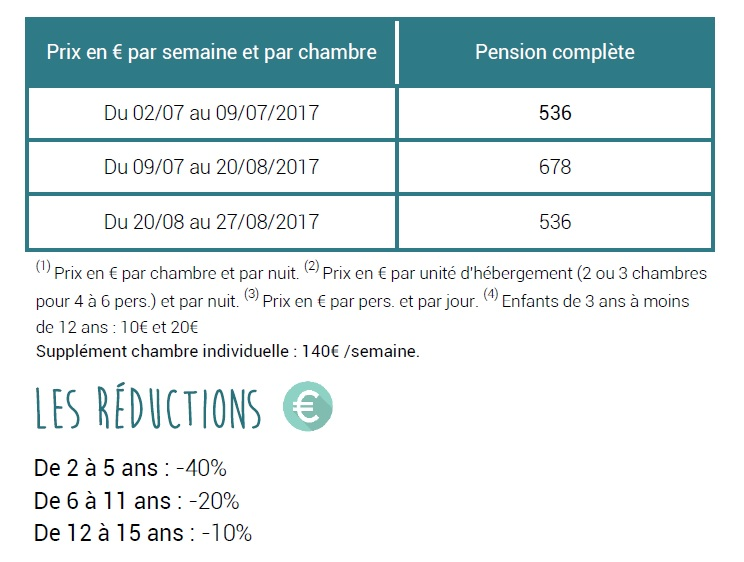 prix_vieux_boucau_2017