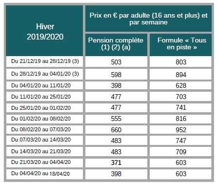 st-francois-hiver-2019-2020