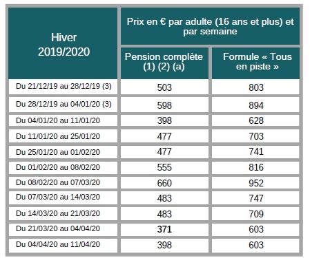 st francois hiver 2019 2020