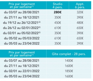 ATC_Catalogue2021.p13-1